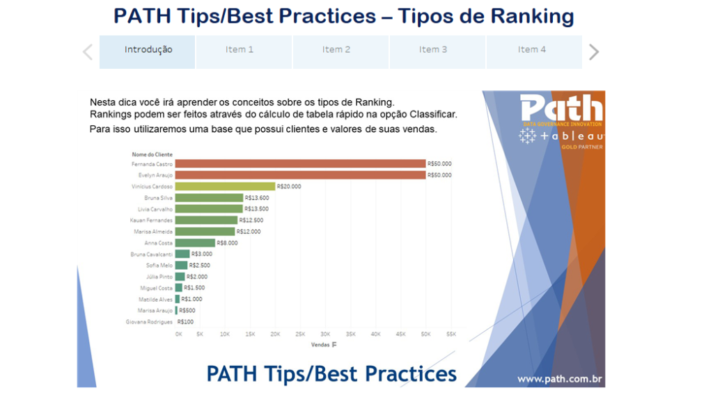 PATH Tips/Best Practices – Tipos de Ranking