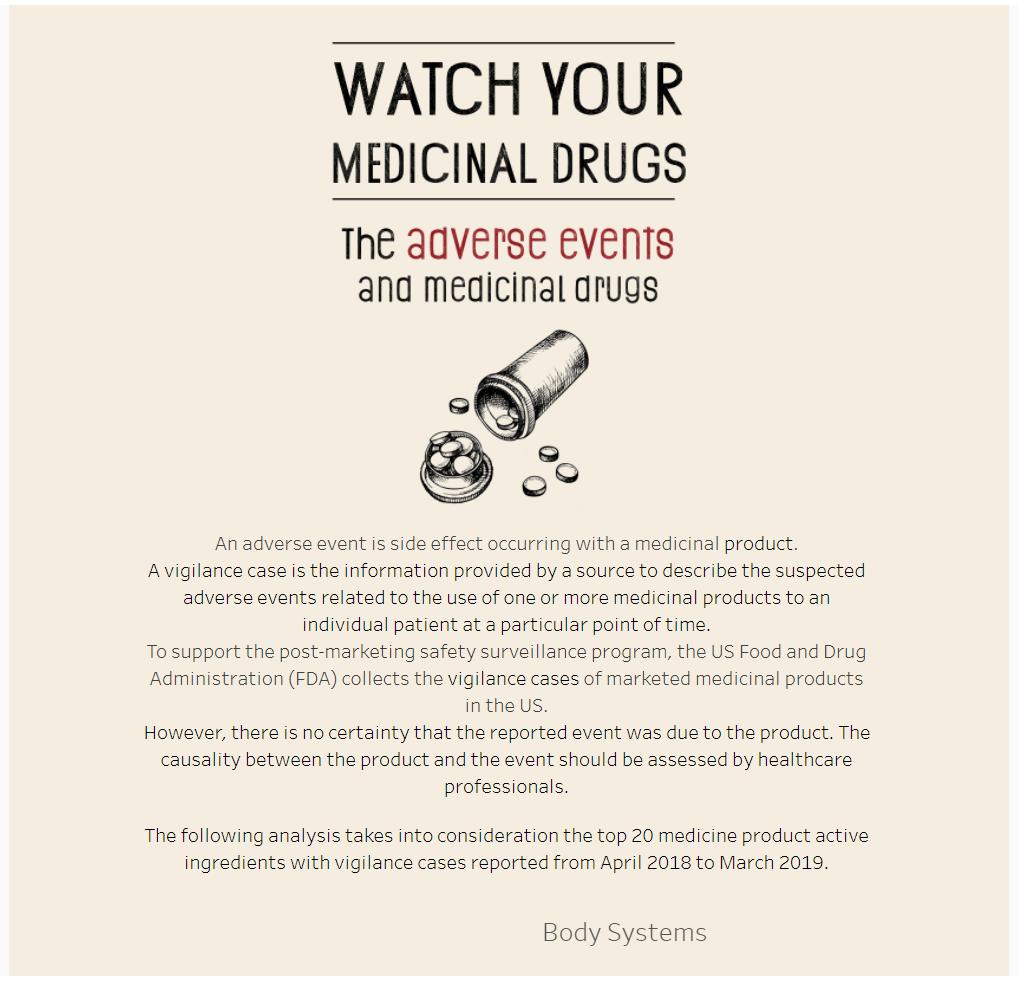 Efeito colateral medicamentos
