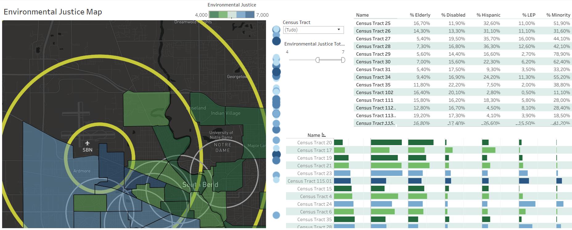 Mapa de Estudo da Justiça Ambiental
